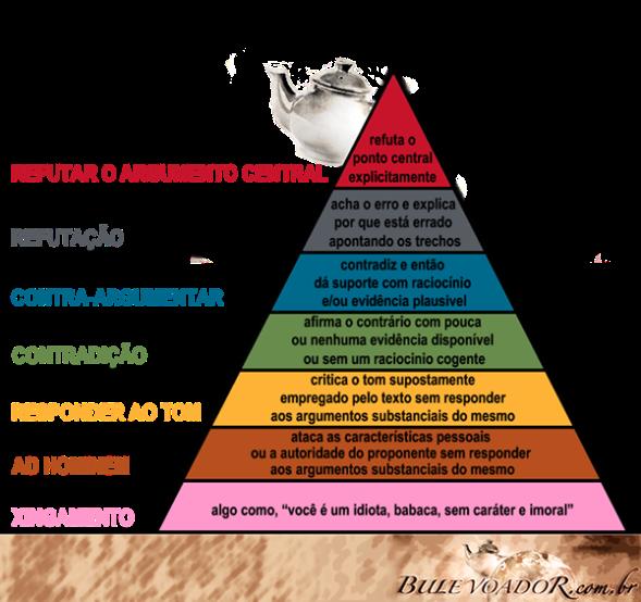 hierarquia600px